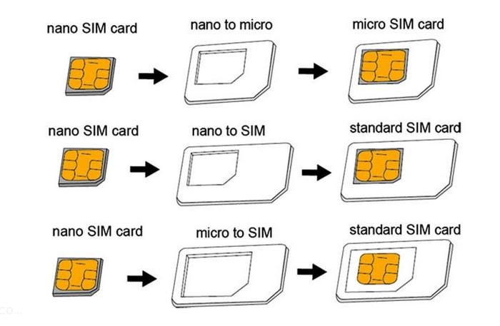 Как сделать nano sim из mini sim - Opalubka-Pekomo.ru